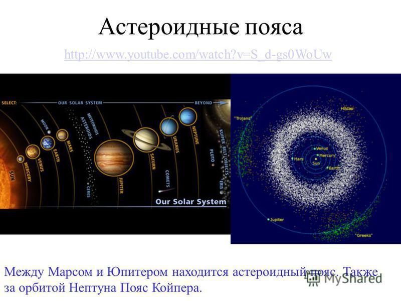 Астероидные пояса Между Марсом и Юпитером находится астероидный пояс. Также за орбитой Нептуна Пояс Койпера. http://www.youtube.com/watch?v=S_d-gs0WoUw