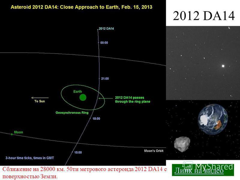 2012 DA14 Сближение на 28000 км. 50 ти метрового астероида 2012 DA14 с поверхностью Земли. Линк на видео