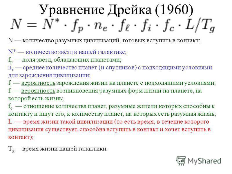 Уравнение Дрейка (1960) N количество разумных цивилизаций, готовых вступить в контакт; N* количество звёзд в нашей галактике; f p доля звёзд, обладающих планетами; n e среднее количество планет (и спутников) с подходящими условиями для зарождения цив