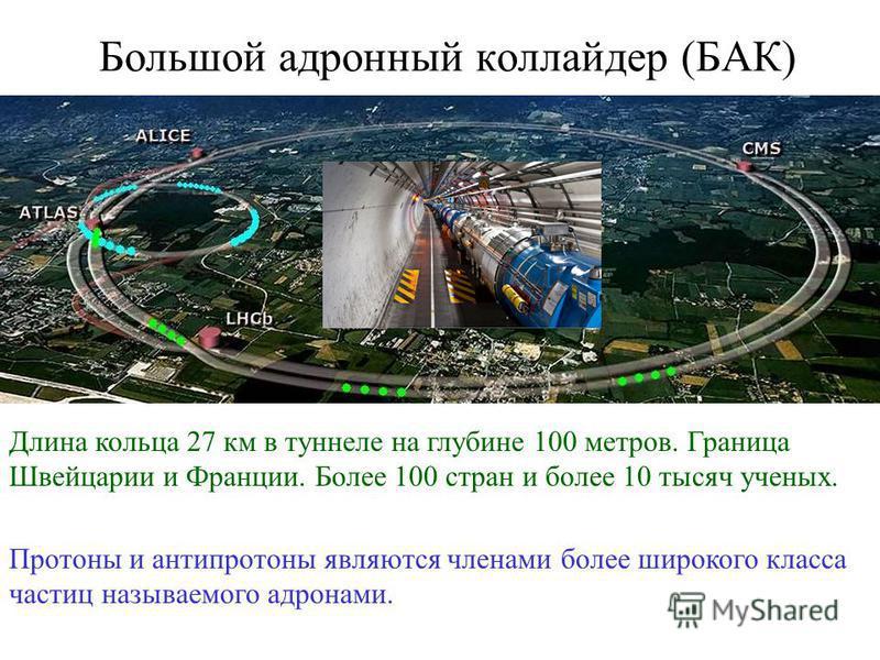 Большой адронный коллайдер (БАК) Длина кольца 27 км в туннеле на глубине 100 метров. Граница Швейцарии и Франции. Более 100 стран и более 10 тысяч ученых. Протоны и антипротоны являются членами более широкого класса частиц называемого адронами.