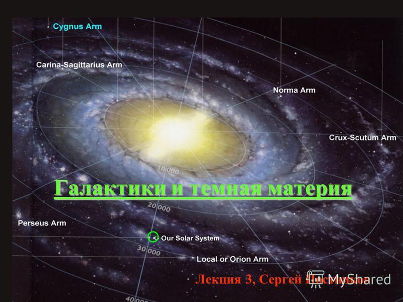 Галактики и темная материя Лекция 3, Сергей Постников