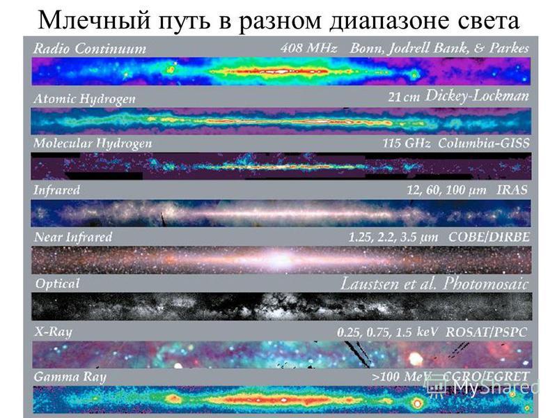 Млечный путь в разном диапазоне света