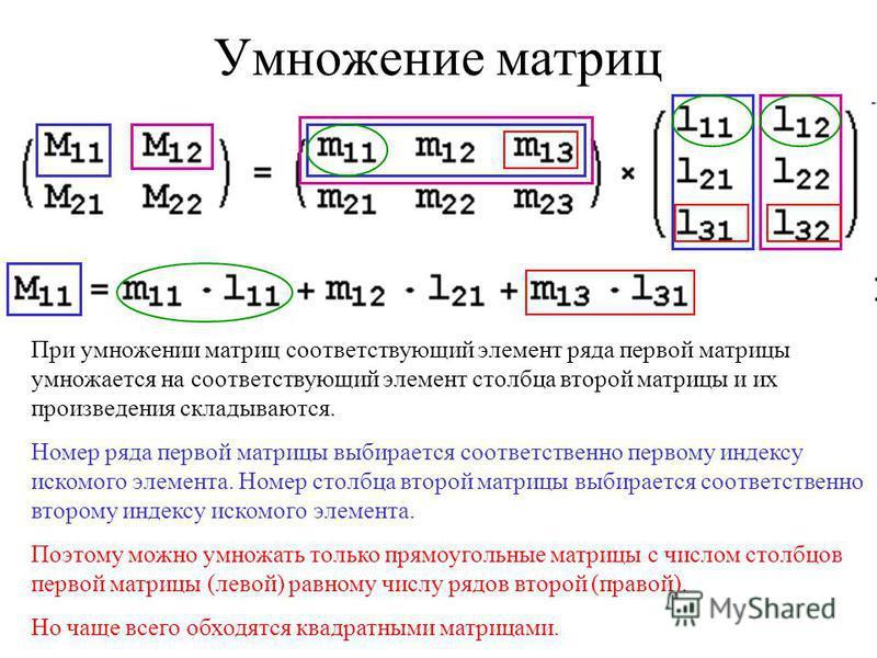 Умножение матриц При умножении матриц соответствующий элемент ряда первой матрицы умножается на соответствующий элемент столбца второй матрицы и их произведения складываются. Номер ряда первой матрицы выбирается соответственно первому индексу искомог