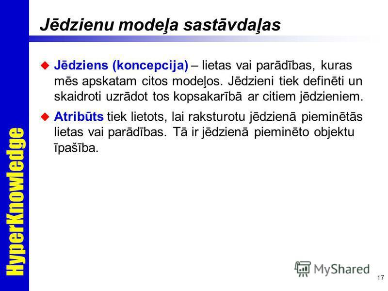 HyperKnowledge 17 Jēdzienu modeļa sastāvdaļas Jēdziens (koncepcija) – lietas vai parādības, kuras mēs apskatam citos modeļos. Jēdzieni tiek definēti un skaidroti uzrādot tos kopsakarībā ar citiem jēdzieniem. Atribūts tiek lietots, lai raksturotu jēdz