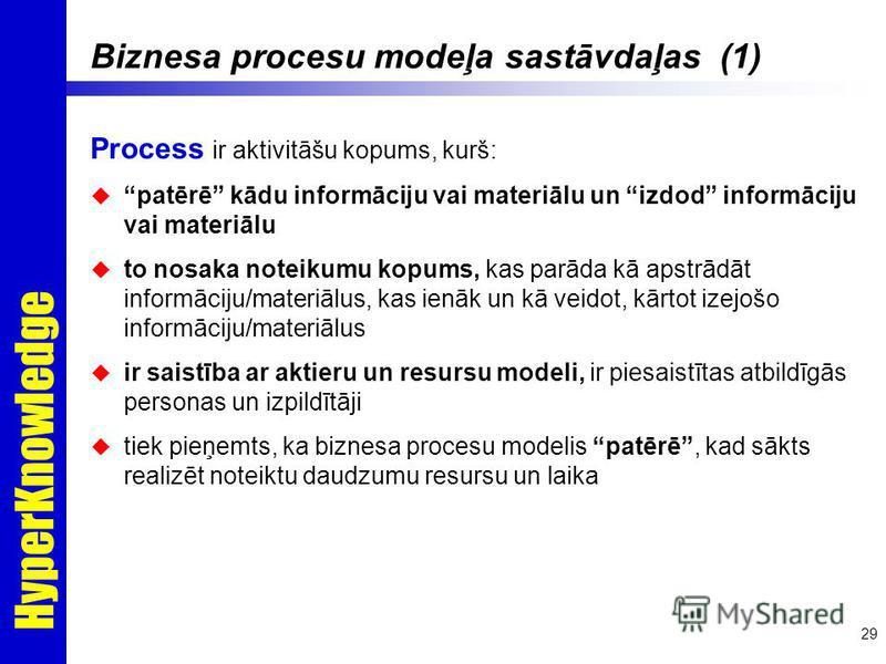 HyperKnowledge 29 Biznesa procesu modeļa sastāvdaļas (1) Process ir aktivitāšu kopums, kurš: patērē kādu informāciju vai materiālu un izdod informāciju vai materiālu to nosaka noteikumu kopums, kas parāda kā apstrādāt informāciju/materiālus, kas ienā