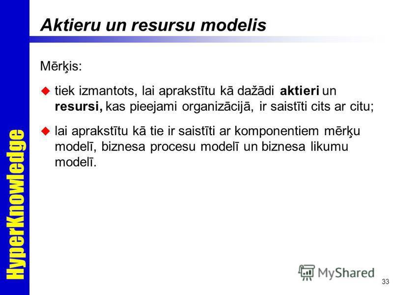 HyperKnowledge 33 Aktieru un resursu modelis Mērķis: tiek izmantots, lai aprakstītu kā dažādi aktieri un resursi, kas pieejami organizācijā, ir saistīti cits ar citu; lai aprakstītu kā tie ir saistīti ar komponentiem mērķu modelī, biznesa procesu mod