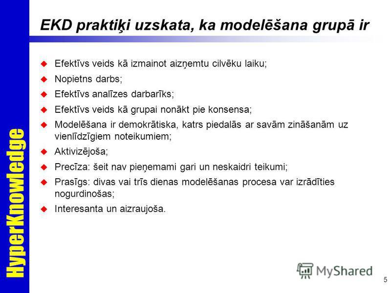 HyperKnowledge 5 EKD praktiķi uzskata, ka modelēšana grupā ir Efektīvs veids kā izmainot aizņemtu cilvēku laiku; Nopietns darbs; Efektīvs analīzes darbarīks; Efektīvs veids kā grupai nonākt pie konsensa; Modelēšana ir demokrātiska, katrs piedalās ar