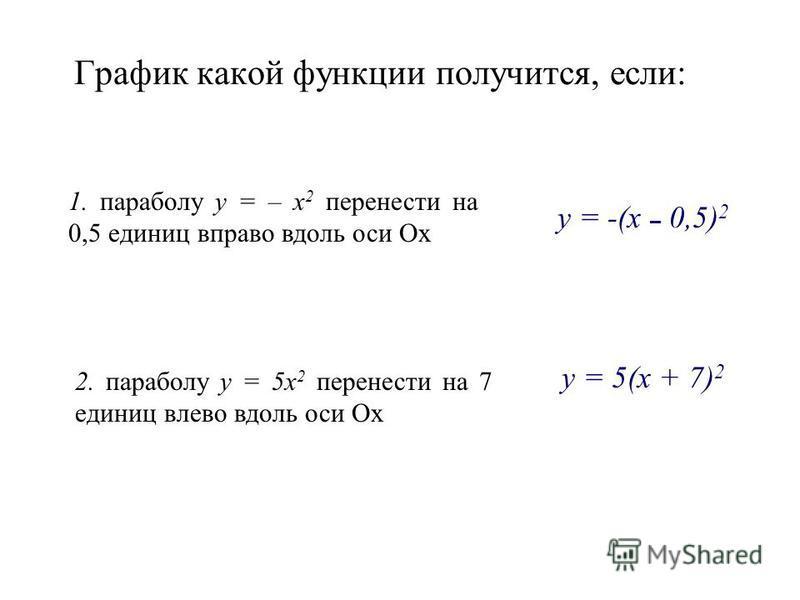 График какой функции получится, если: 1. параболу y = – x 2 перенести на 0,5 единиц вправо вдоль оси Ox y = -(x – 0,5) 2 2. параболу y = 5x 2 перенести на 7 единиц влево вдоль оси Ox y = 5(x + 7) 2