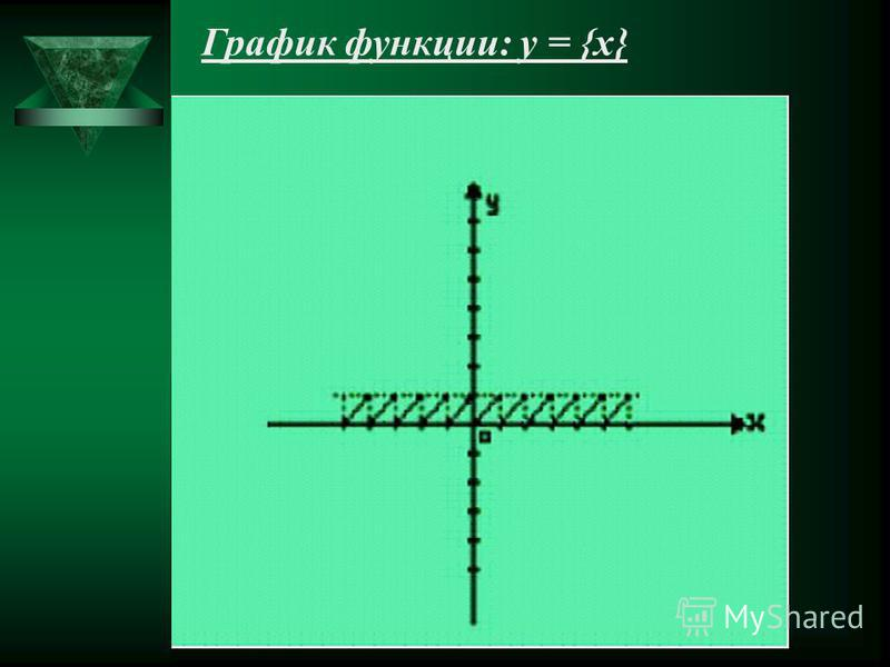 График функции: y = {x}