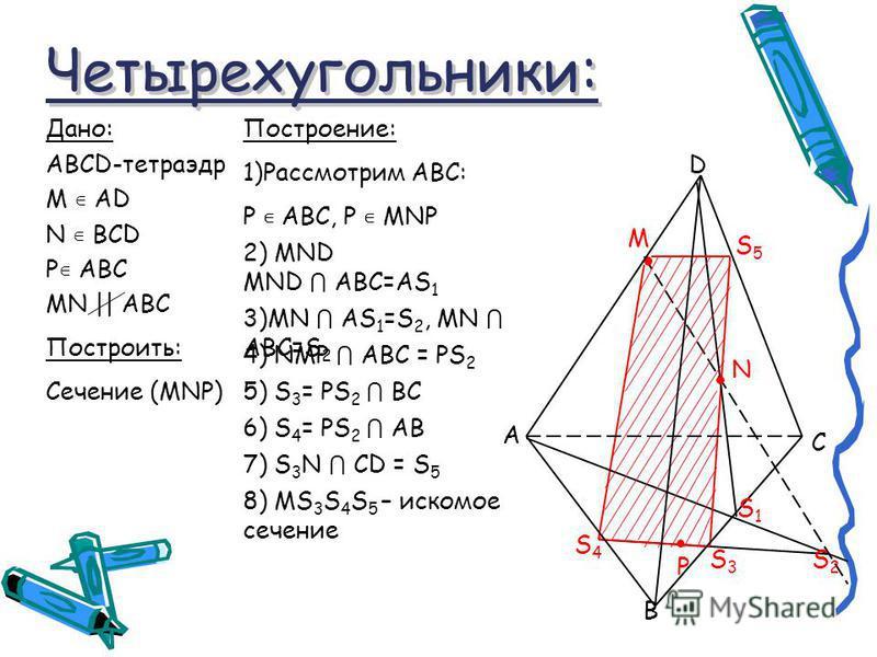 Четырехугольники: Четырехугольники: Дано: ABCD-тетраэдр M AD N BCD P ABC MN || ABC Построить: Сечение (MNP) Построение: 1)Рассмотрим АВС: P АВС, P MNP D A C B S4S4 M S5S5 S1S1 S3S3 S2S2 P N 2) MND MND ABC=AS 1 3)MN AS 1 =S 2, MN ABC=S 2 4) NMP ABC =