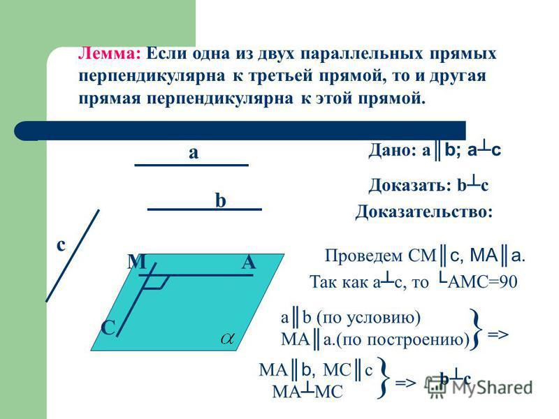 Лемма: Если одна из двух параллельных прямых перпендикулярна к третьей прямой, то и другая прямая перпендикулярна к этой прямой. C M c a b A Дано: a b; ac Доказать: bc Доказательство: Проведем CM c, MAa. Так как ac, то AMC=90 ab (по условию) MAa.(по