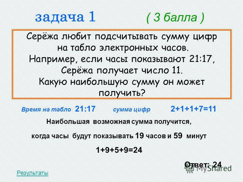 Серёжа любит подсчитывать сумму цифр на табло электронных часов. Например, если часы показывают 21:17, Серёжа получает число 11. Какую наибольшую сумму он может получить? Время на табло 21:17 сумма цифр 2+1+1+7=11 Наибольшая возможная сумма получится