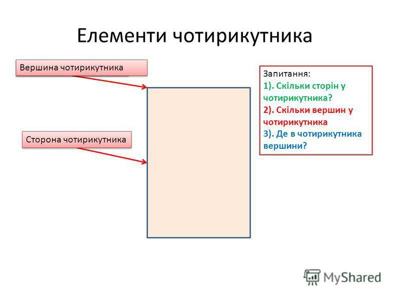 Елементи чотирикутника Вершина чотирикутника Сторона чотирикутника Вершина чотирикутника Запитання: 1). Скільки сторін у чотирикутника? 2). Скільки вершин у чотирикутника 3). Де в чотирикутника вершини?