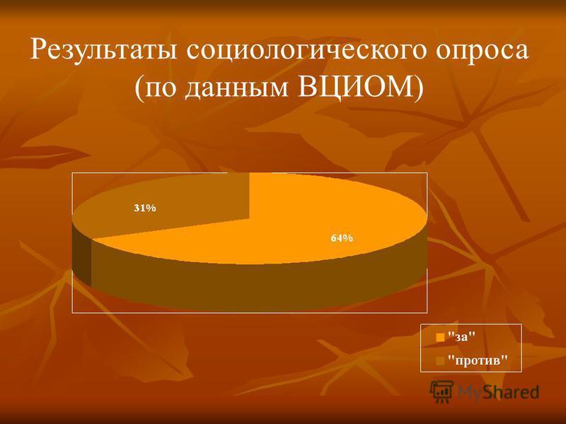 Результаты социологического опроса (по данным ВЦИОМ)