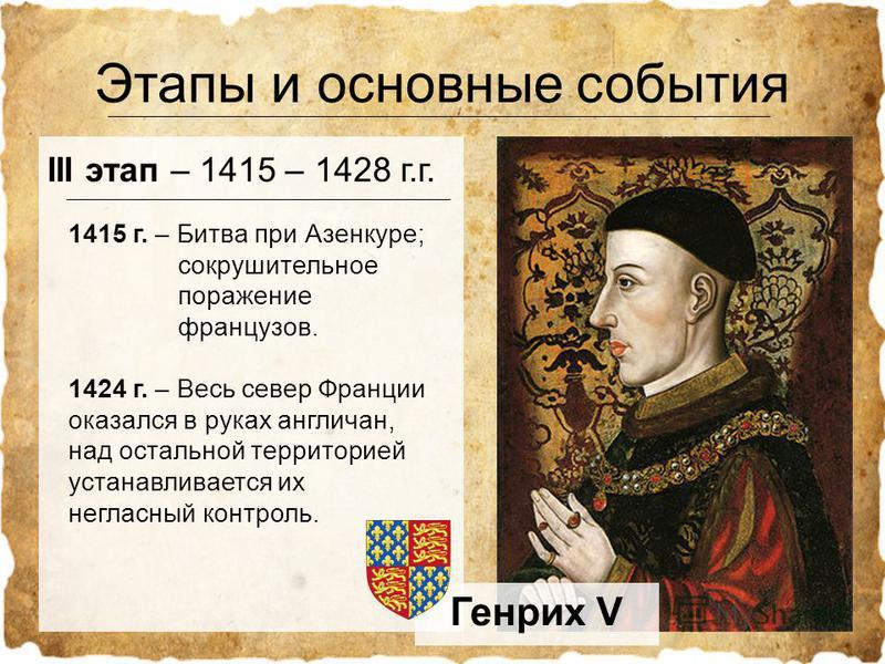 III этап – 1415 – 1428 г.г. Генрих V 1415 г. – Битва при Азенкуре; сокрушительное поражение французов. 1424 г. – Весь север Франции оказался в руках англичан, над остальной территорией устанавливается их негласный контроль.