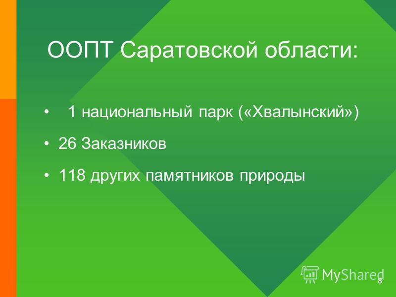 8 1 национальный парк («Хвалынский») 26 Заказников 118 других памятников природы ООПТ Саратовской области: