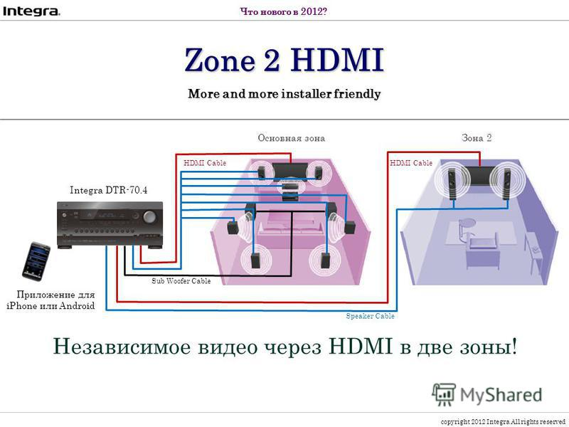 copyright 2012 Integra All rights reserved HDMI Cable Основная зона Зона 2 Приложение для iPhone или Android Независимое видео через HDMI в две зоны! Integra DTR-70.4 HDMI Cable Speaker Cable Sub Woofer Cable Zone 2 HDMI More and more installer frien