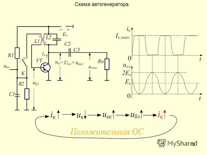 9 Схема автогенератора