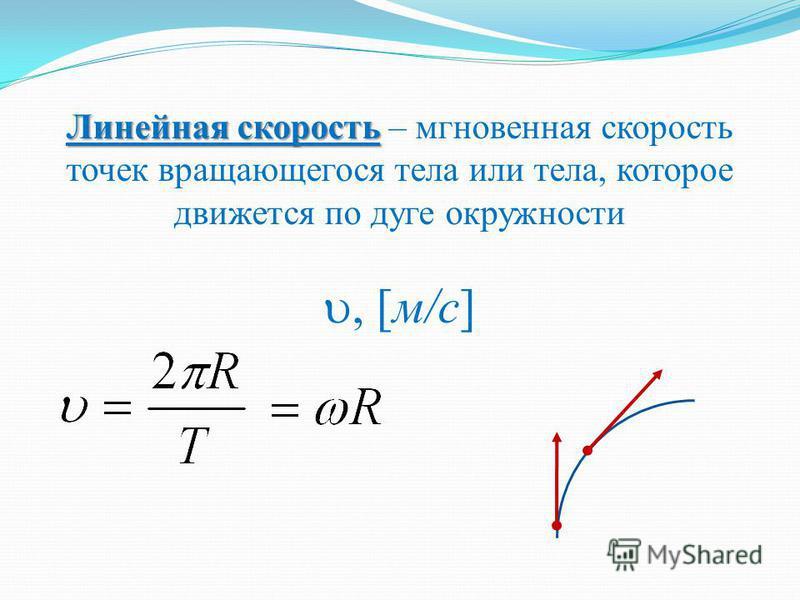 Линейная скорость Линейная скорость – мгновенная скорость точек вращающегося тела или тела, которое движется по дуге окружности, [м/с]