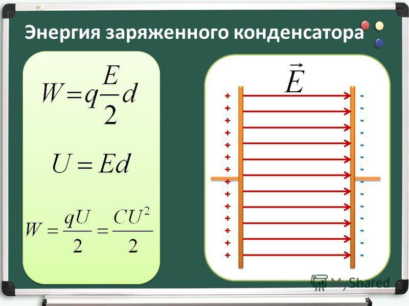 Энергия заряженного конденсатора ++++++++++++++ --------------