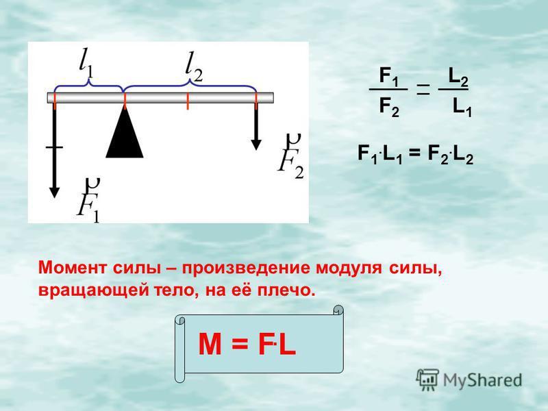 F1F1 F2F2 L2L2 L1L1 F 1. L 1 = F 2. L 2 Момент силы – произведение модуля силы, вращающей тело, на её плечо. M = F. L