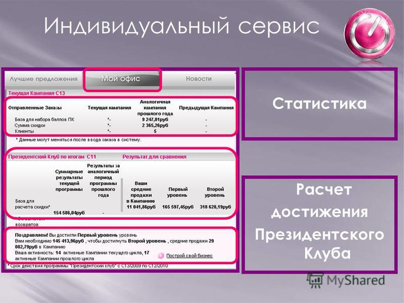 Индивидуальный сервис Статистика Расчет достижения Президентского Клуба