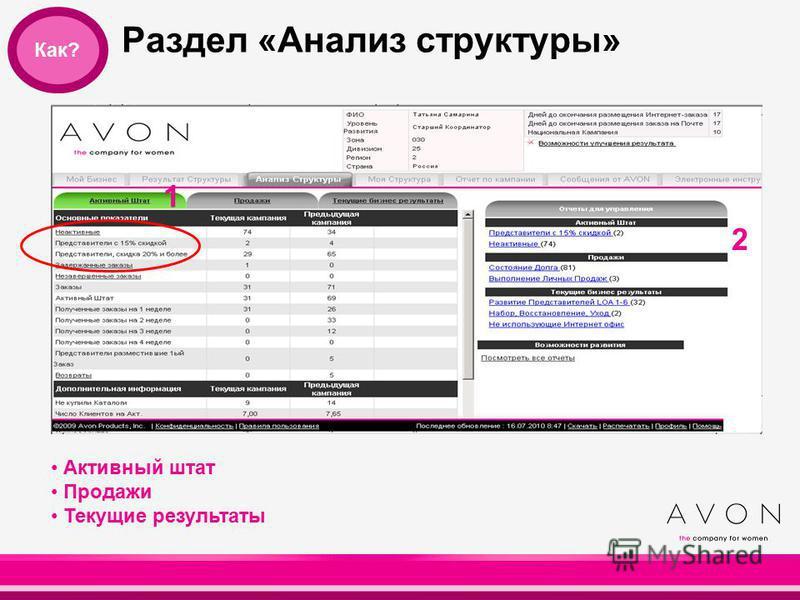 Раздел «Анализ структуры» 22 Активный штат Продажи Текущие результаты 2 1 Как?