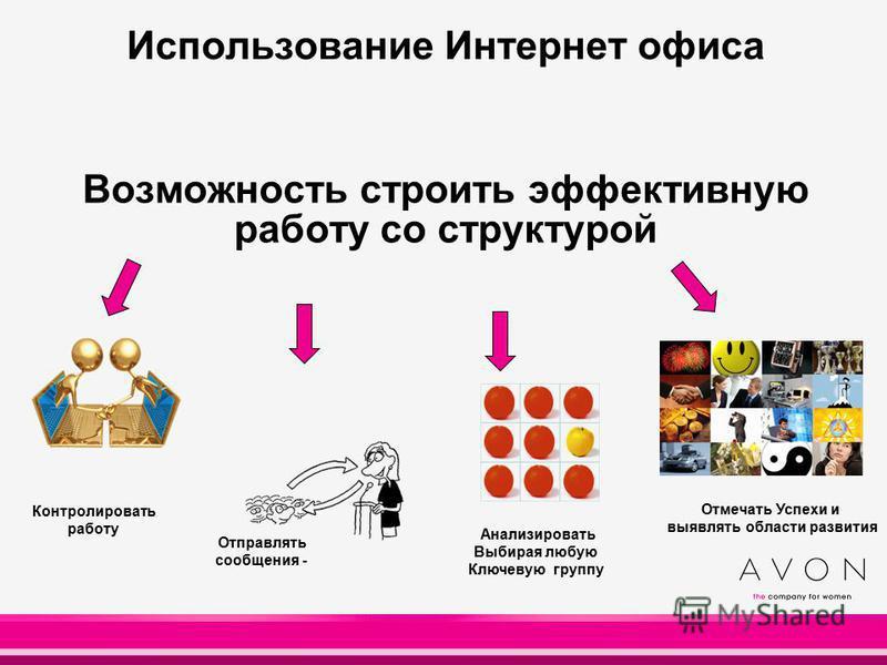 Возможность строить эффективную работу со структурой Контролировать работу Отправлять сообщения - Анализировать Выбирая любую Ключевую группу Отмечать Успехи и выявлять области развития Использование Интернет офиса