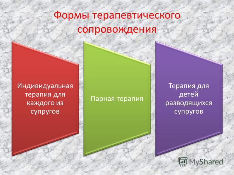 Формы терапевтического сопровождения Индивидуальная терапия для каждого из супругов Парная терапия Терапия для детей разводящихся супругов