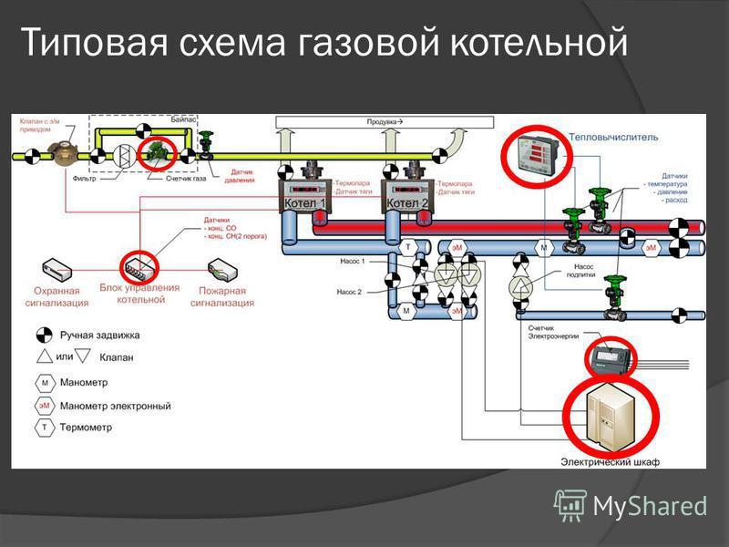 Типовая схема газовой котельной