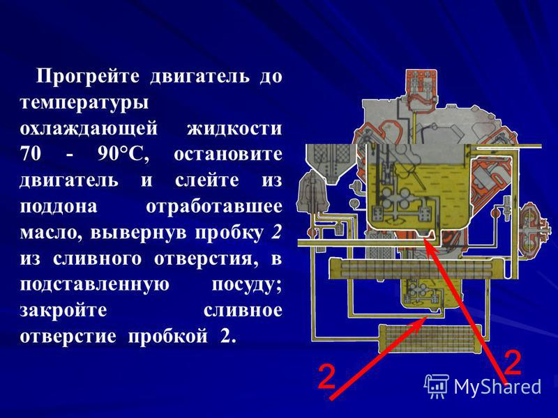 Прогрейте двигатель до температуры охлаждающей жидкости 70 - 90°С, остановите двигатель и слейте из поддона отработавшее масло, вывернув пробку 2 из сливного отверстия, в подставленную посуду; закройте сливное отверстие пробкой 2. 2 2