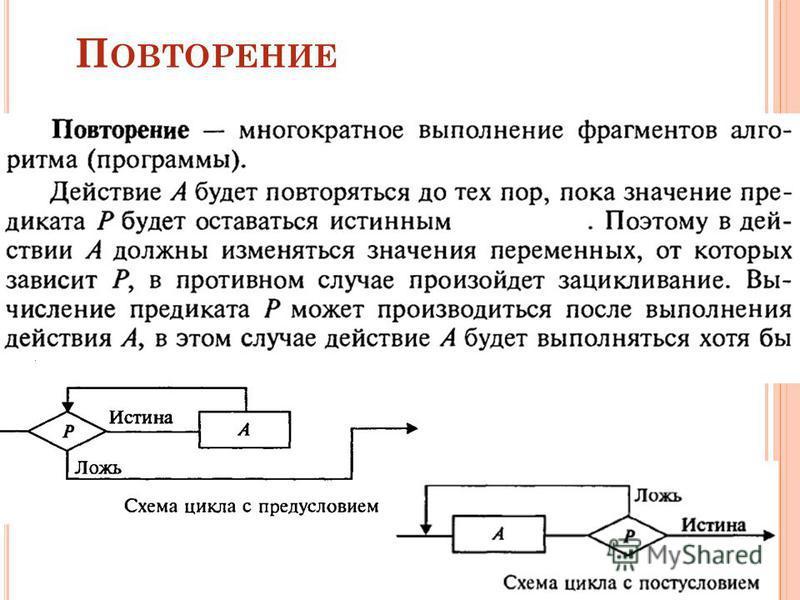 П ОВТОРЕНИЕ