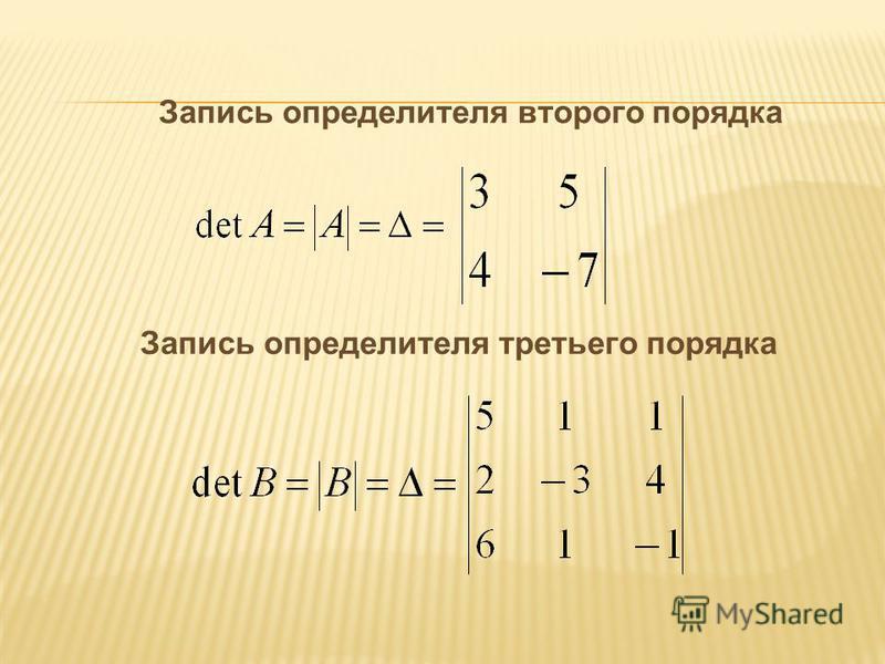 Запись определителя второго порядка Запись определителя третьего порядка