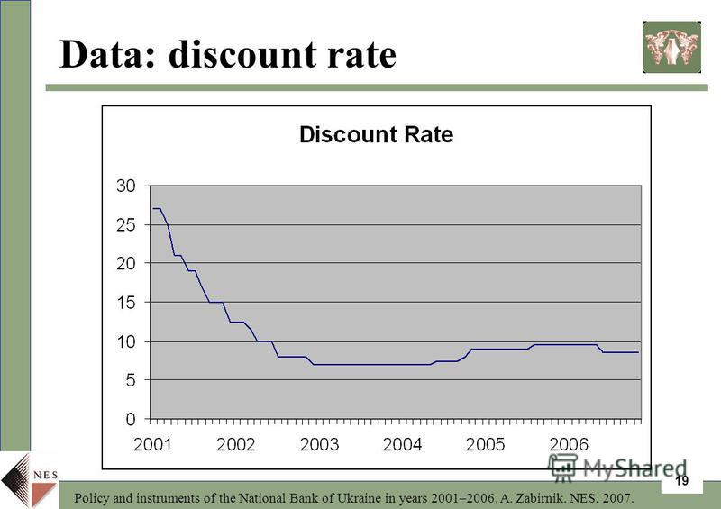 Policy and instruments of the National Bank of Ukraine in years 2001–2006. A. Zabirnik. NES, 2007. 19 Data: discount rate