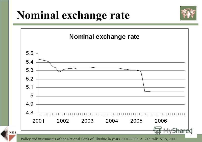 Policy and instruments of the National Bank of Ukraine in years 2001–2006. A. Zabirnik. NES, 2007. 7 Nominal exchange rate