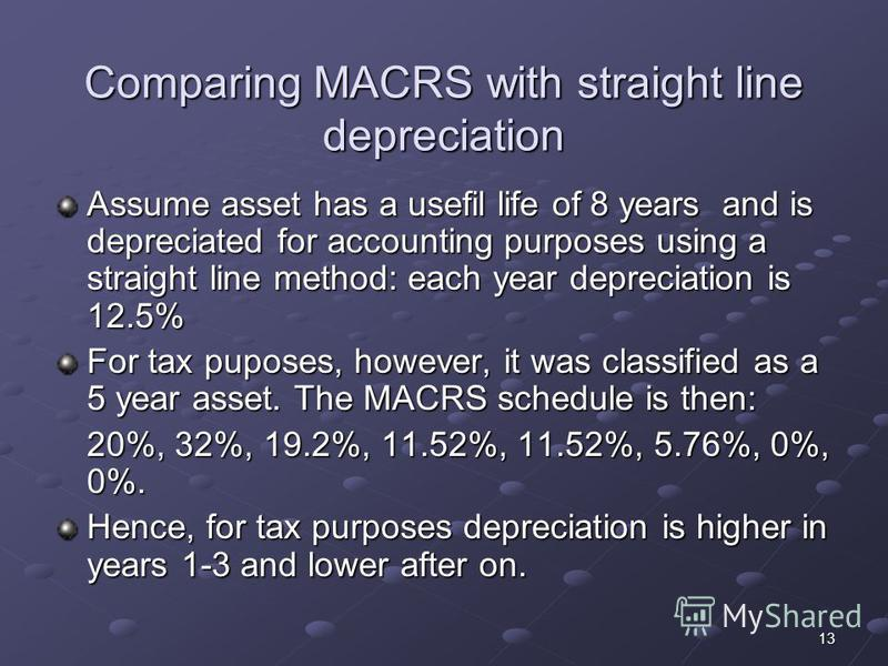 13 Comparing MACRS with straight line depreciation Assume asset has a usefil life of 8 years and is depreciated for accounting purposes using a straight line method: each year depreciation is 12.5% For tax puposes, however, it was classified as a 5 y
