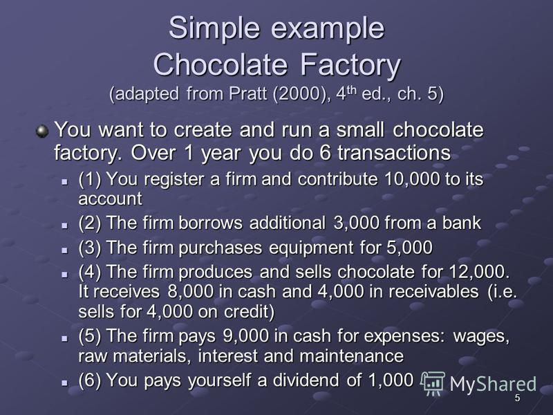 5 Simple example Chocolate Factory (adapted from Pratt (2000), 4 th ed., ch. 5) You want to create and run a small chocolate factory. Over 1 year you do 6 transactions (1) You register a firm and contribute 10,000 to its account (1) You register a fi