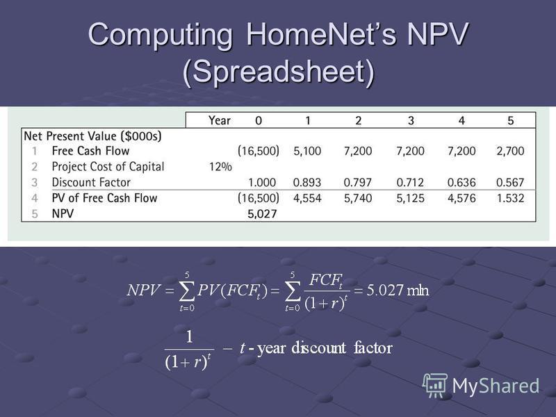 Computing HomeNets NPV (Spreadsheet)