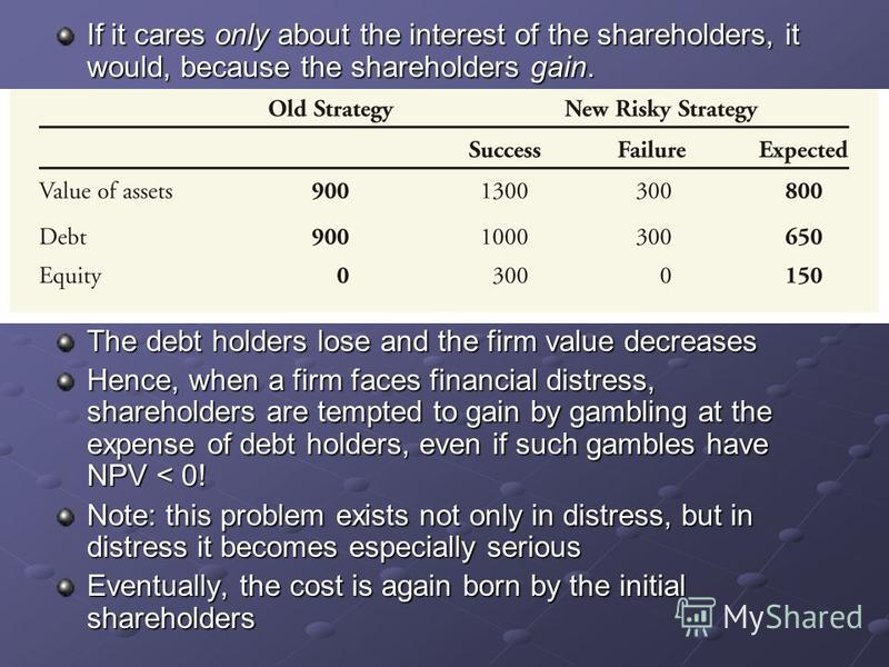 If it cares only about the interest of the shareholders, it would, because the shareholders gain. The debt holders lose and the firm value decreases Hence, when a firm faces financial distress, shareholders are tempted to gain by gambling at the expe