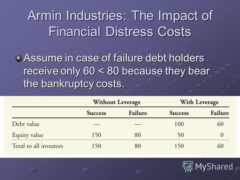 Armin Industries: The Impact of Financial Distress Costs Assume in case of failure debt holders receive only 60 < 80 because they bear the bankruptcy costs.