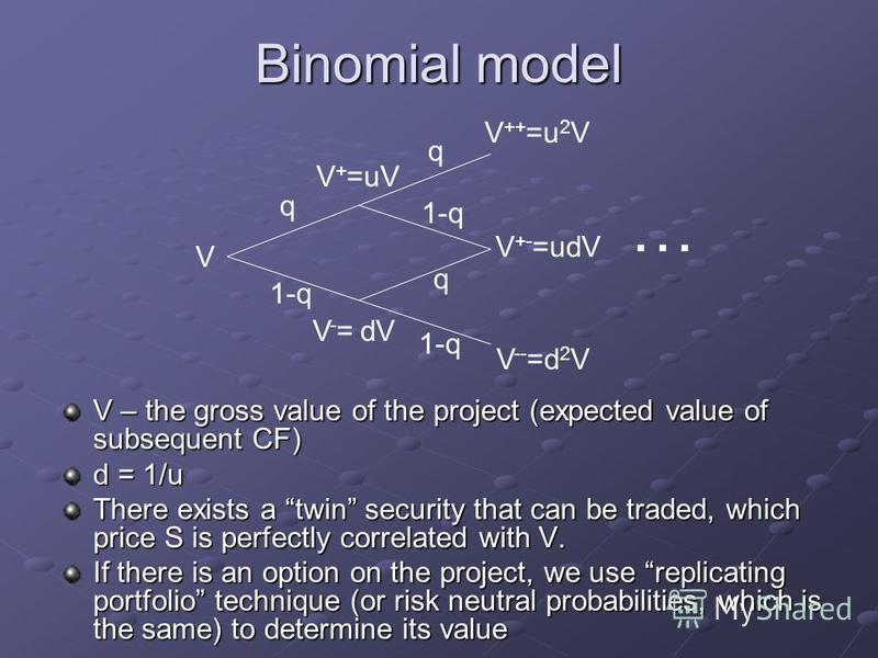 Binomial model V – the gross value of the project (expected value of subsequent CF) d = 1/u There exists a twin security that can be traded, which price S is perfectly correlated with V. If there is an option on the project, we use replicating portfo