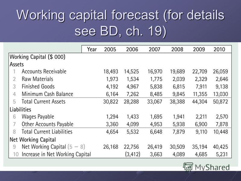Working capital forecast (for details see BD, ch. 19)