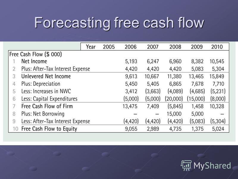 Forecasting free cash flow