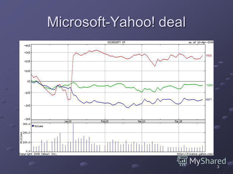 3 Microsoft-Yahoo! deal