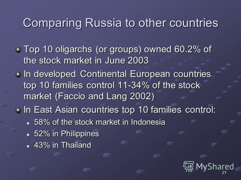 21 Comparing Russia to other countries Top 10 oligarchs (or groups) owned 60.2% of the stock market in June 2003 In developed Continental European countries top 10 families control 11-34% of the stock market (Faccio and Lang 2002) In East Asian count