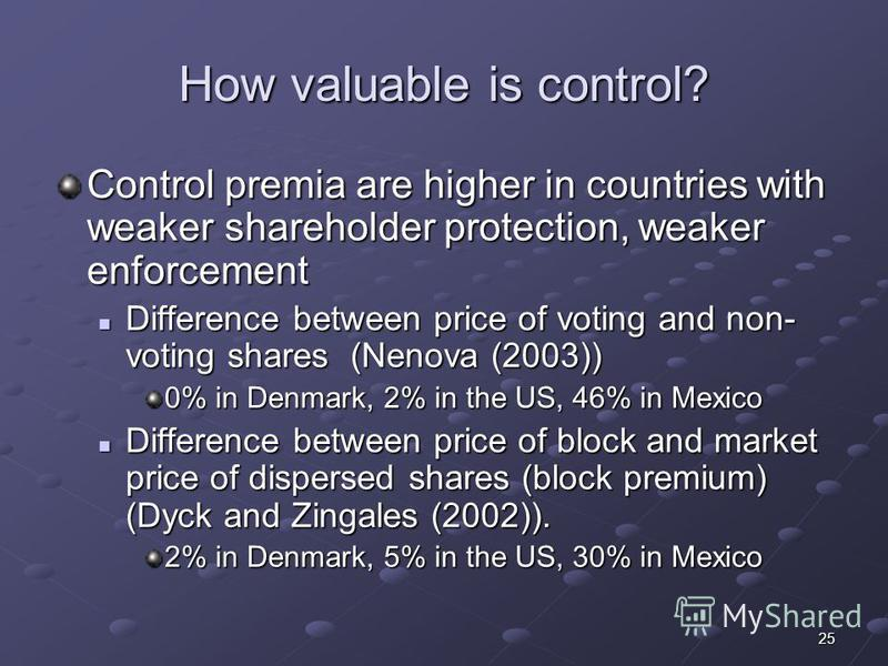 25 How valuable is control? Control premia are higher in countries with weaker shareholder protection, weaker enforcement Difference between price of voting and non- voting shares (Nenova (2003)) Difference between price of voting and non- voting sha