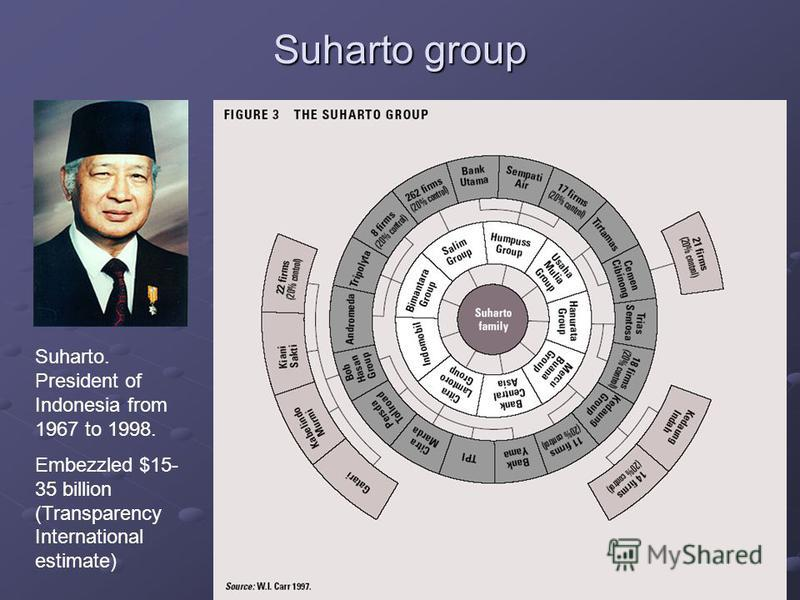 7 Suharto group Suharto. President of Indonesia from 1967 to 1998. Embezzled $15- 35 billion (Transparency International estimate)