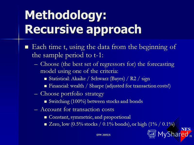 NES EFM 2005/6 31 Methodology: Recursive approach Each time t, using the data from the beginning of the sample period to t-1: Each time t, using the data from the beginning of the sample period to t-1: –Choose (the best set of regressors for) the for