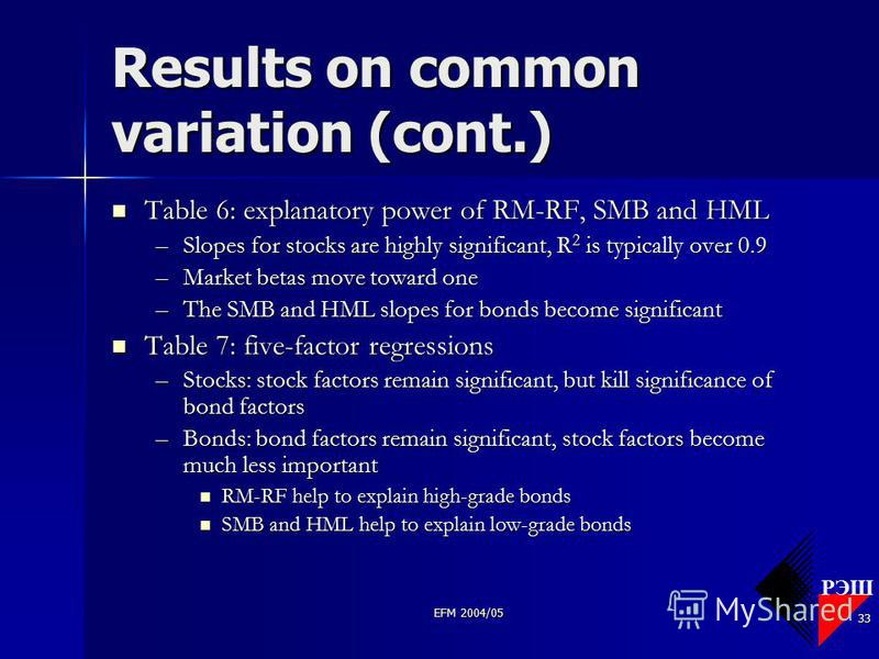 РЭШ EFM 2004/05 33 Results on common variation (cont.) Table 6: explanatory power of RM-RF, SMB and HML Table 6: explanatory power of RM-RF, SMB and HML –Slopes for stocks are highly significant, R 2 is typically over 0.9 –Market betas move toward on