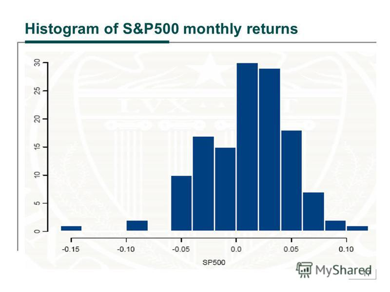 17 Histogram of S&P500 monthly returns